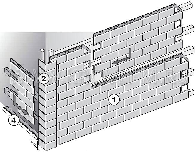 Фасадные панели fineber монтаж видео