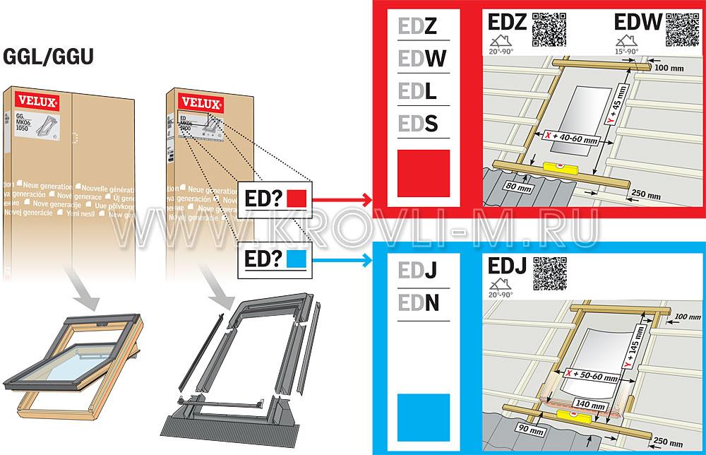 Инструкция по монтажу мансардного окна