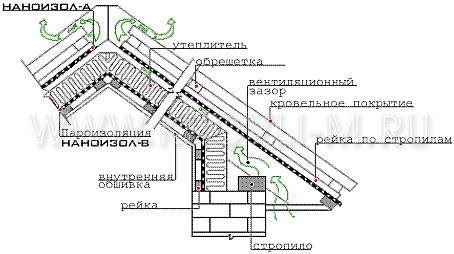 Наноизол B Инструкция По Применению - фото 9