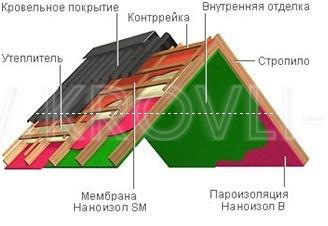 Наноизол B Инструкция По Применению - фото 11
